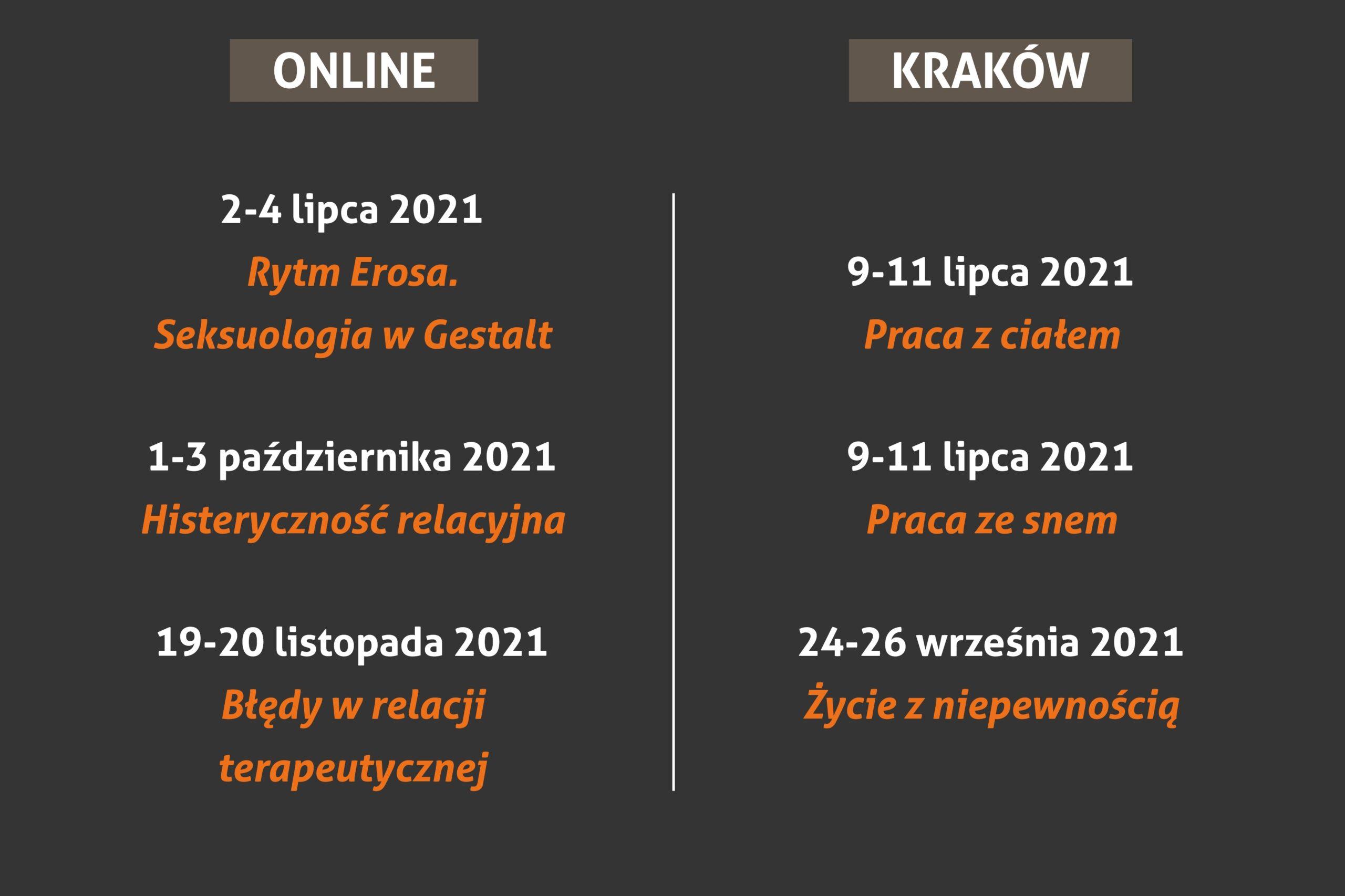 warsztaty-dla-gestaltysty-2021