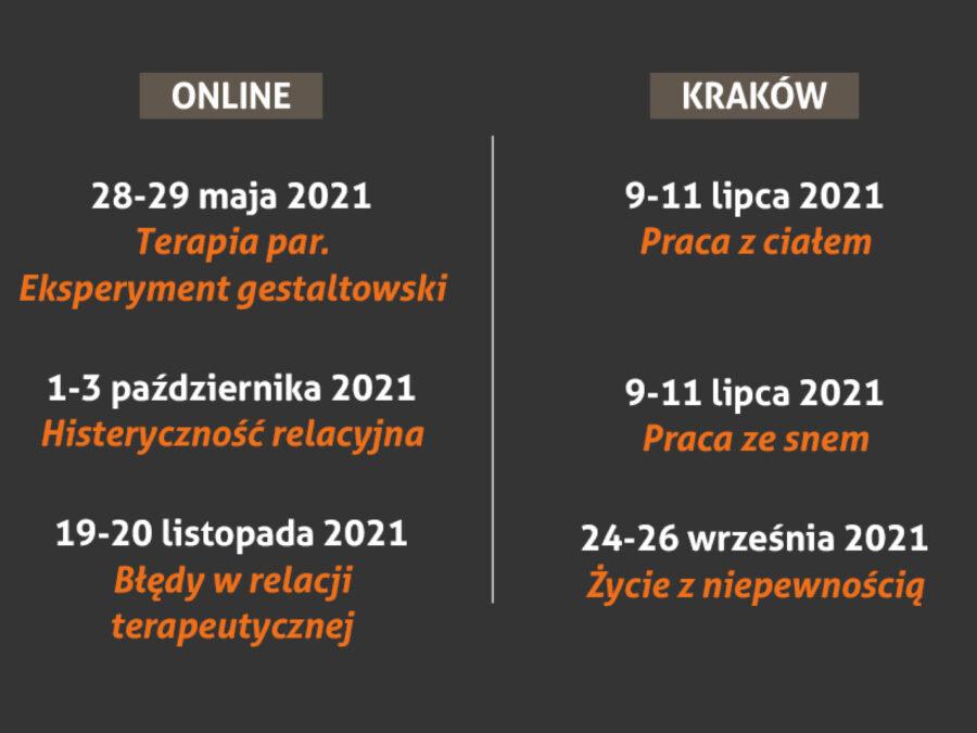 Warsztaty maj-listopad 2021